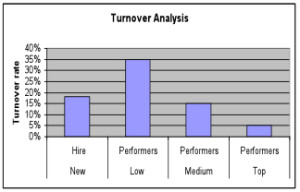 turnover-analysis2